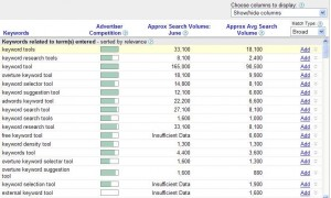 Google keyword tool for your digital marketing plan